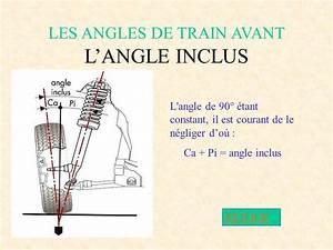 Angle De Carrossage : les angles de train avant l angle inclus ppt t l charger ~ Maxctalentgroup.com Avis de Voitures