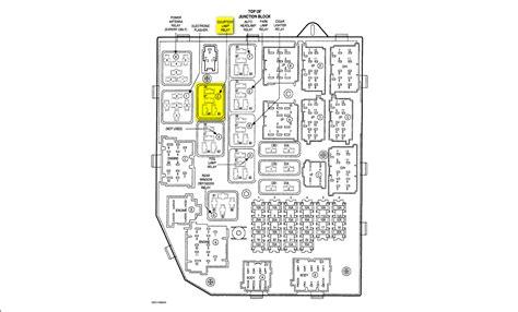 98 Jeep Fuse Box Location by I A 1998 Jeep Grand Laredo 5 2l The