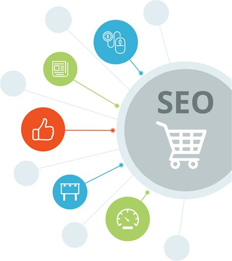 Seo Solutions by Ecommerce Seo Company Seo Services For E Commerce