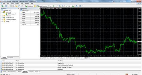 fx trading platform reviews forex hf markets review forex brokers reviews