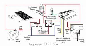 Honeywell Thermostat Th6220d1002 Wiring Diagram Best