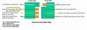 4 Flat Trailer Wiring Diagram Ground