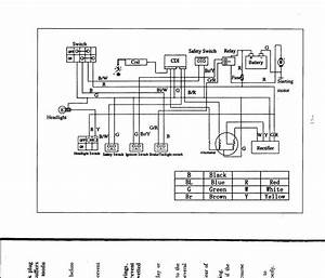 Elegant 110cc Chinese Atv Wiring Diagram 26 On Ansul System Throughout
