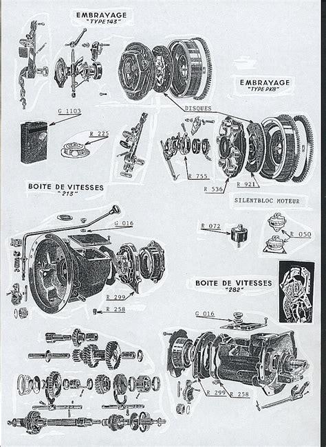 embrayage boite de vitesses renault juva  catalogue