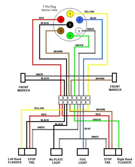 jeep trailer wiring its a jeep thing trailer wiring diagram cer cer trailers