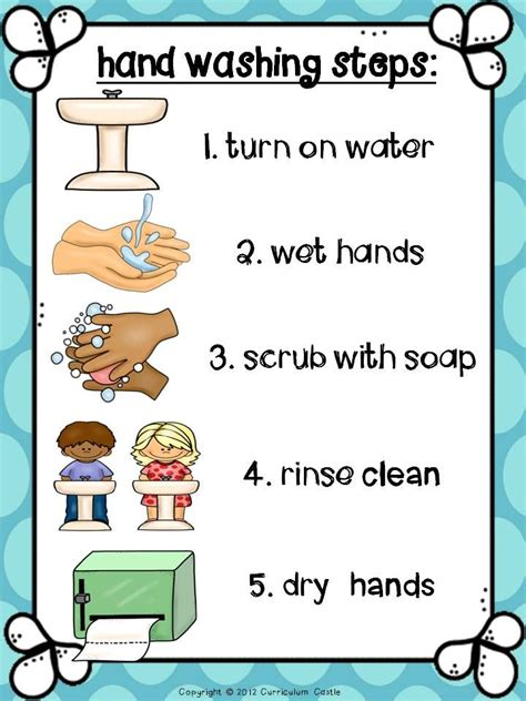 25+ Best Ideas About Hand Washing Poster On Pinterest