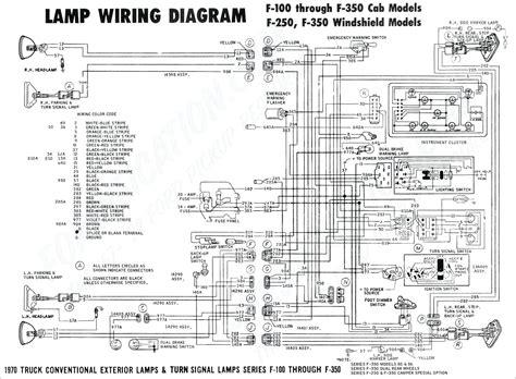 2005 Dodge Ram Wiring Diagram by 2005 Dodge Ram 2500 Trailer Wiring Diagram Trailer
