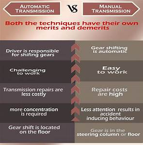 Manual Vs Automatic Manual Vs Automatic Transmission Fluid