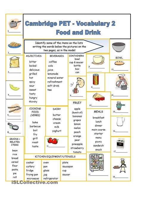 cambridge pet vocabulary 2 food and drink teaching