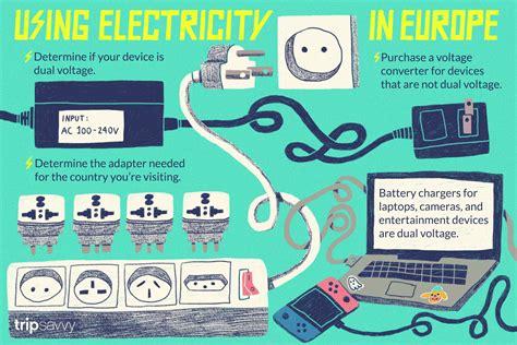 How Use Power Sockets Europe