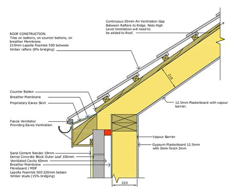 tile finishing pitched roof sprayfoaminsulation ie