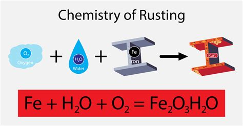 rusting chemical reactions rust reaction iron replacement chemistry double single common nasky credit shutterstock sciences scienceabc