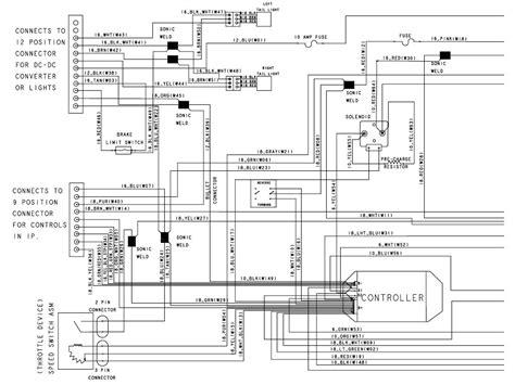 Club Car Manual Wire Diagram by I Am Looking For A Wiring Diagram For A 2004 48 Club Car