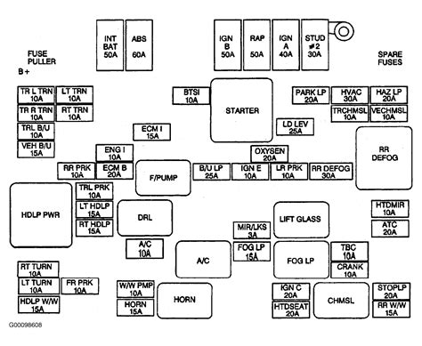 chevy silverado  fuse box diagram  wiring