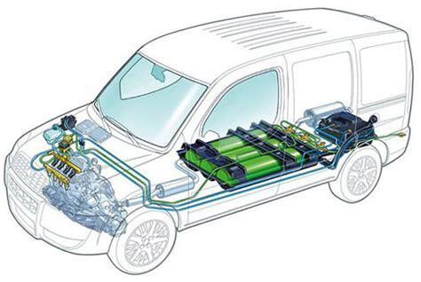 ventajas  desventajas de los coches  gas todo coches