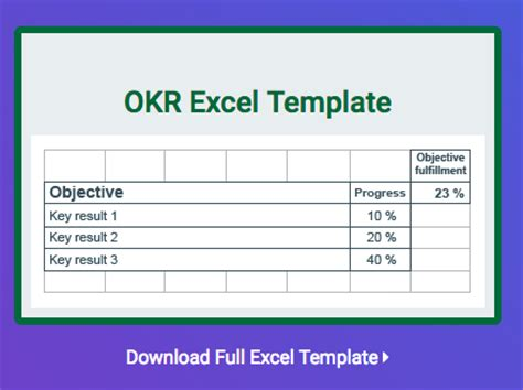 okr template are there studies of implementing okrs weekdone