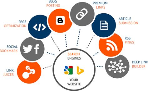 What Seo Beginner Guide Search Engine Optimization