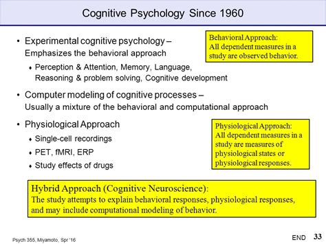 Brief History Of Cognitive Psychology
