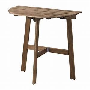 Ikea Table Murale : askholmen table murale ext ikea ~ Teatrodelosmanantiales.com Idées de Décoration