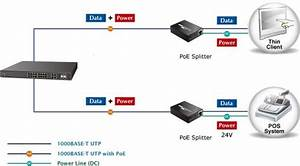 How To Power An Epson Printer Using Poe