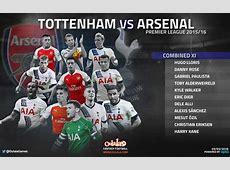 Spurs vs Arsenal predicted lineups and team news World