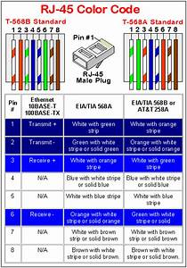 Ethernet Diagram Wiring