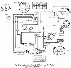 Fiat 130 Wiring Diagram