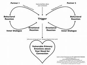 Cycle Versus The Heart Of The Matter  Paul Sigafus  Eft