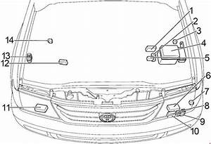 Toyota Land Cruiser 100  1998 - 2007  - Fuse Box Diagram