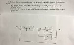 Solved  The Block Diagram Of A Control System With Tachome