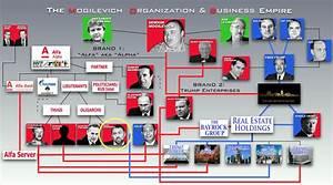 Trump ties to Chabad-Russian mafia (three-part Dutch TV ...