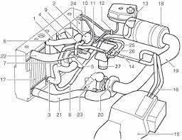 Wiring Diagram 2006 Chevy Trucks