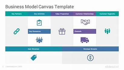 Canvas Powerpoint Google Template Slides Slidesalad Templates