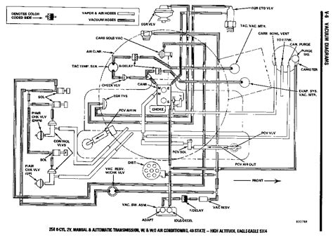 Wiring Diagram For 1984 Jeep Cj 7 by 1984 Cj7 Vacuum Jeepforum