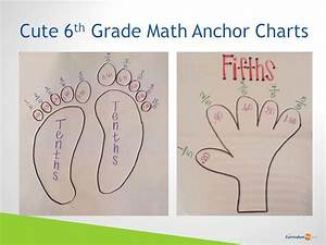 6th Grade Math Anchor Charts