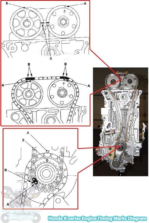 Honda Element Timing Mark Diagram Engine