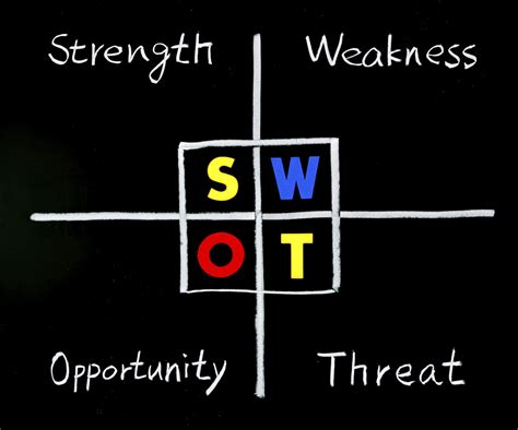 analise swot entenda como funciona