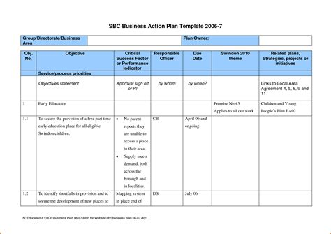 41 Best Templates Of Business Action Plan