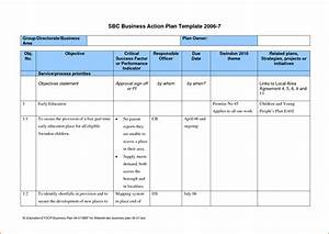 41 Best Templates of Business Action Plan : Thogati