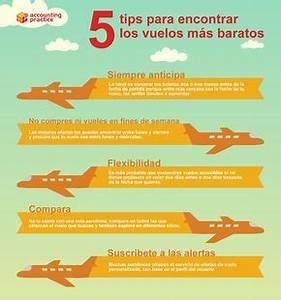 Más de 25 ideas increíbles sobre Vuelos en Pinterest Blusas con vuelos, Vuelos a parís y