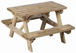 Table Pique Nique Enfant : table pique nique enfant aurea ~ Dailycaller-alerts.com Idées de Décoration