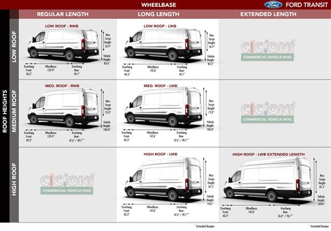ford transit dimensions ford transit rear cargo hvac solutions by cicioni