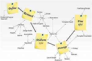 Best Gantt Chart Software For Mac Pert Chart Practice For Complex Projects Ganttpro