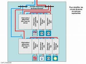 Norme Branchement Four Electrique : quel interdiff pour 2 disjoncteur 32a forum ~ Premium-room.com Idées de Décoration