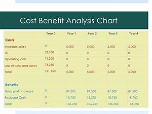 top 5 free cost benefit analysis templates word With cost benefit matrix template
