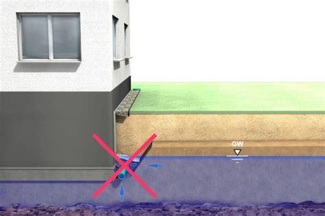 in den boden ableiten wie sind geb 228 ude gegen grund und schichtenwasser zu sch 252 tzen s p consult gmbh