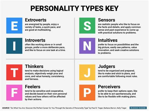 letter personality test 1000 images about personality tests results on