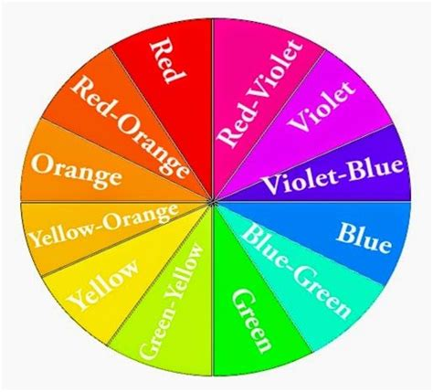 cosmetology color wheel best 25 hair color wheel ideas on color wheel