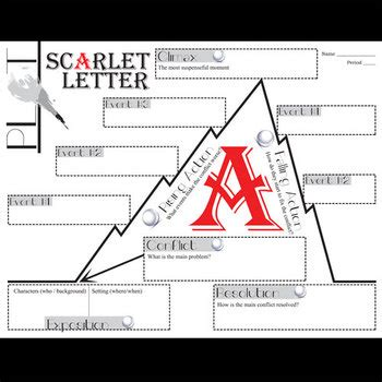 scarlet letter plot chart organizer diagram arc hawthorne