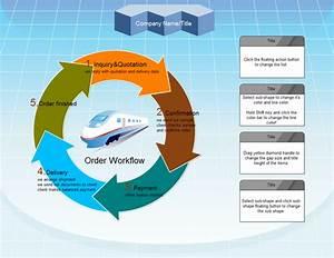 Microsoft Office Workflow Diagram